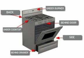 parts of oven stove range